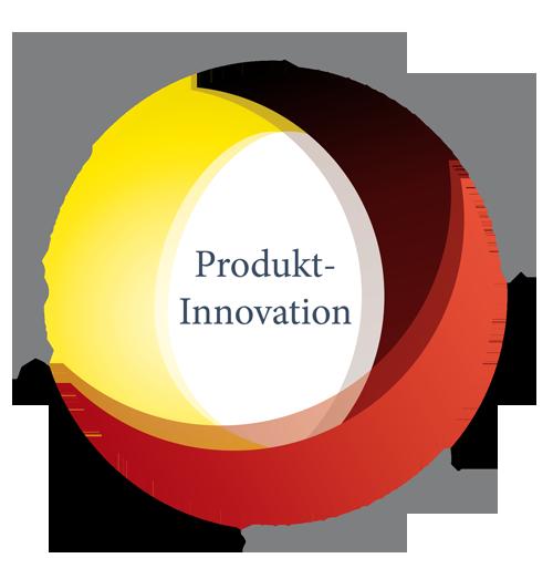 ProID Talente Netzwerk Fokusthemen